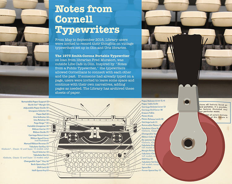 Poster for Typewriter Exhibition